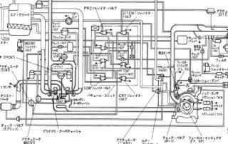 systemchart